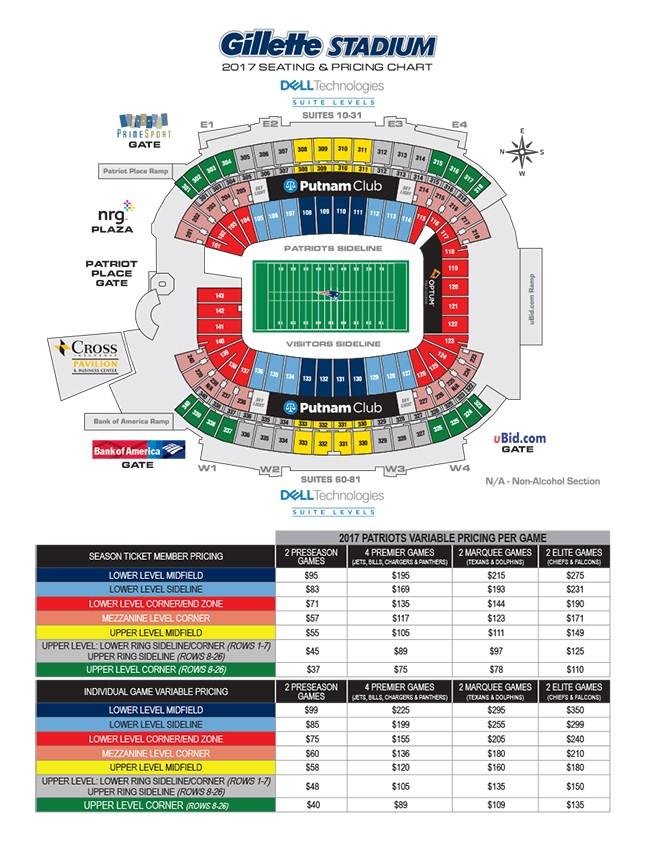 gillette stadium seating Brokeasshomecom : 2017 patriots seating chart from brokeasshome.com size 650 x 841 jpeg 141kB